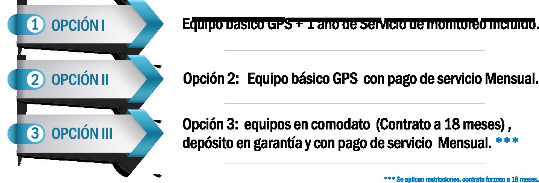 paquetes-tecnologia-digital